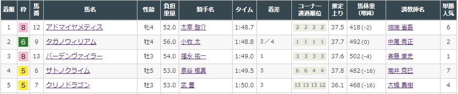 f:id:onix-oniku:20210918153539p:plain
