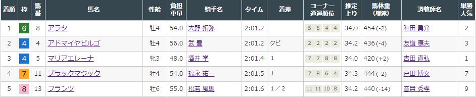 f:id:onix-oniku:20210918160141p:plain