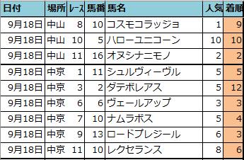 f:id:onix-oniku:20210918160348p:plain