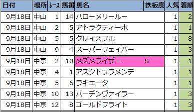 f:id:onix-oniku:20210918162302p:plain