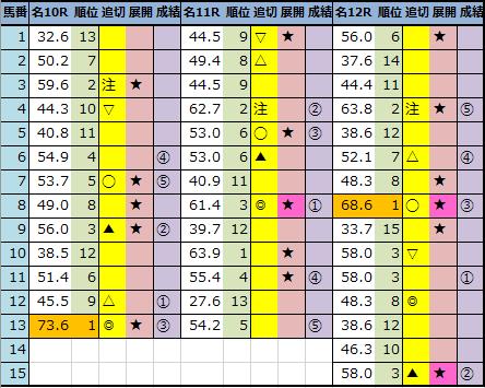 f:id:onix-oniku:20210918162431p:plain
