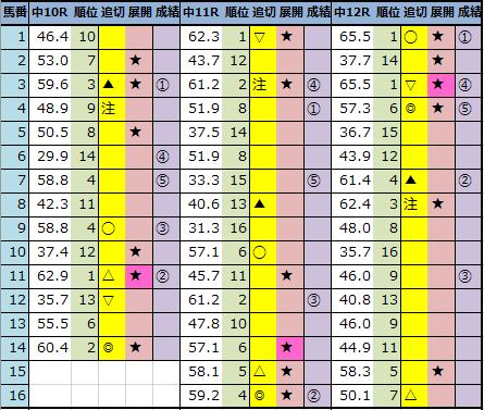 f:id:onix-oniku:20210918163656p:plain