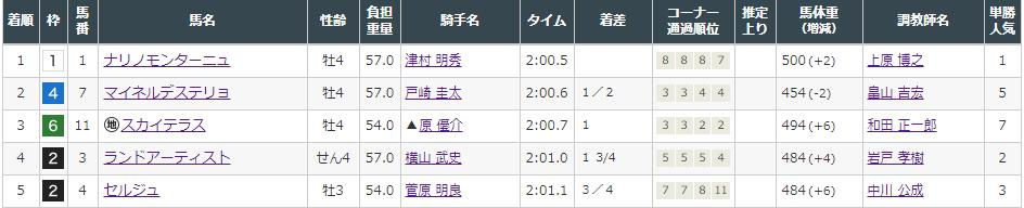f:id:onix-oniku:20210918165104p:plain