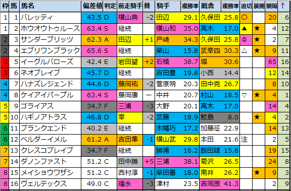 f:id:onix-oniku:20210918181932p:plain
