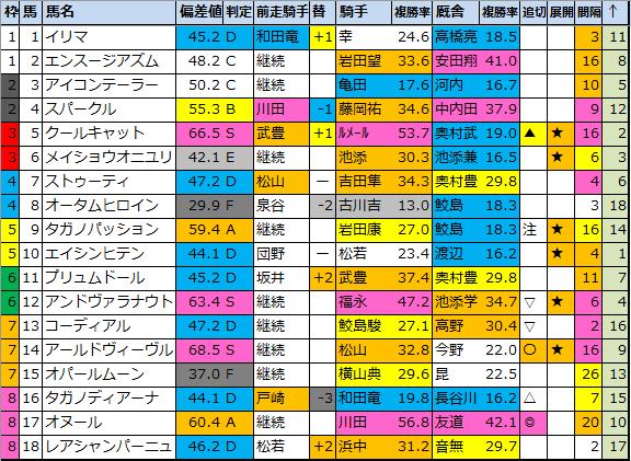 f:id:onix-oniku:20210918185218p:plain
