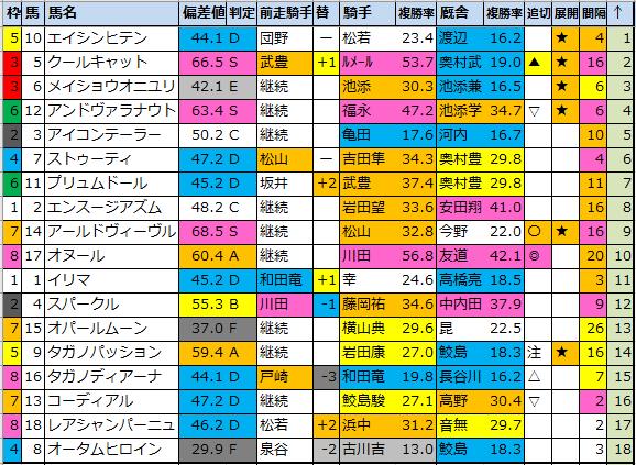 f:id:onix-oniku:20210918190250p:plain