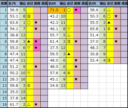f:id:onix-oniku:20210918195118p:plain