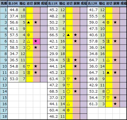 f:id:onix-oniku:20210918195205p:plain