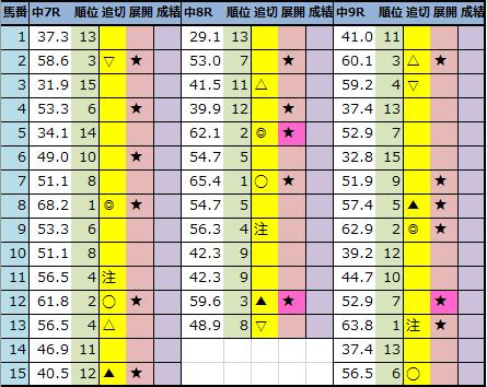 f:id:onix-oniku:20210918211930p:plain