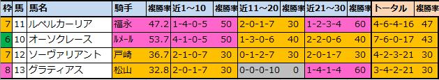 f:id:onix-oniku:20210919104537p:plain
