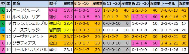 f:id:onix-oniku:20210919104610p:plain