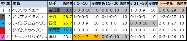 f:id:onix-oniku:20210919104638p:plain