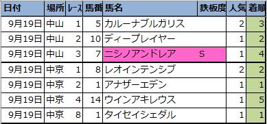 f:id:onix-oniku:20210919145820p:plain