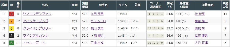 f:id:onix-oniku:20210919150009p:plain