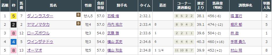 f:id:onix-oniku:20210919150107p:plain