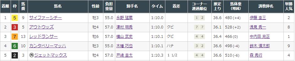 f:id:onix-oniku:20210919150202p:plain