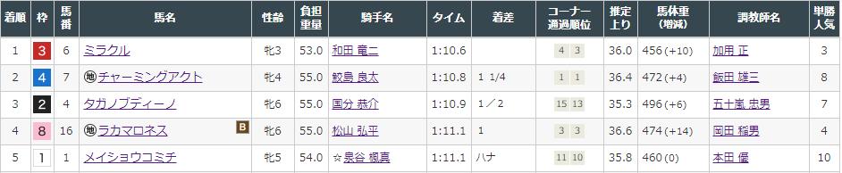 f:id:onix-oniku:20210919150401p:plain