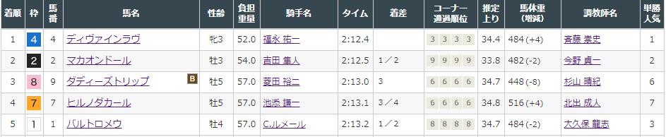 f:id:onix-oniku:20210919150739p:plain
