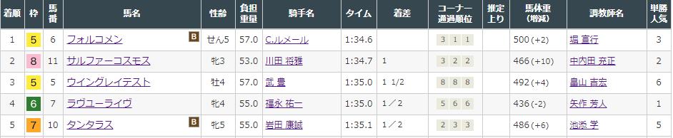 f:id:onix-oniku:20210919151700p:plain