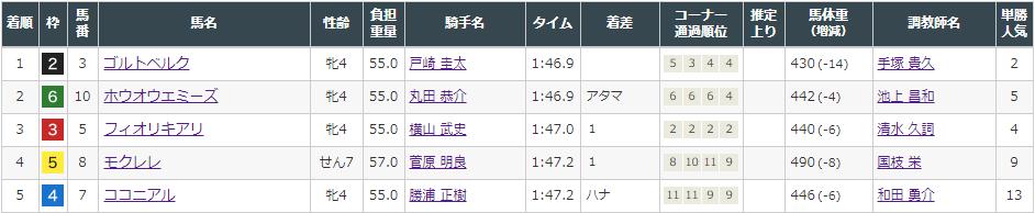 f:id:onix-oniku:20210919153310p:plain