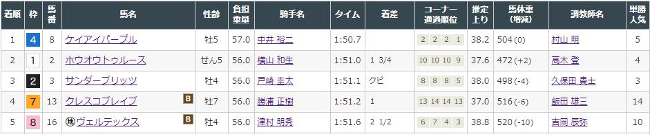 f:id:onix-oniku:20210919161321p:plain
