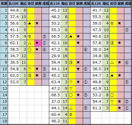 f:id:onix-oniku:20210919162859p:plain