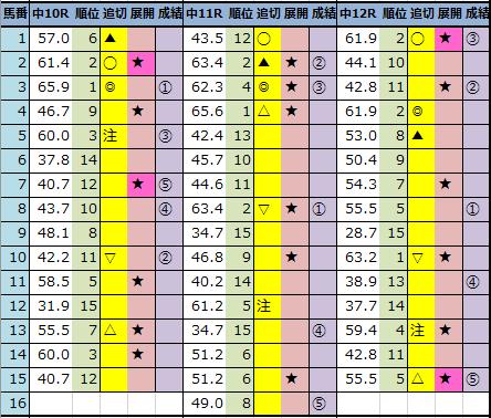f:id:onix-oniku:20210919163625p:plain