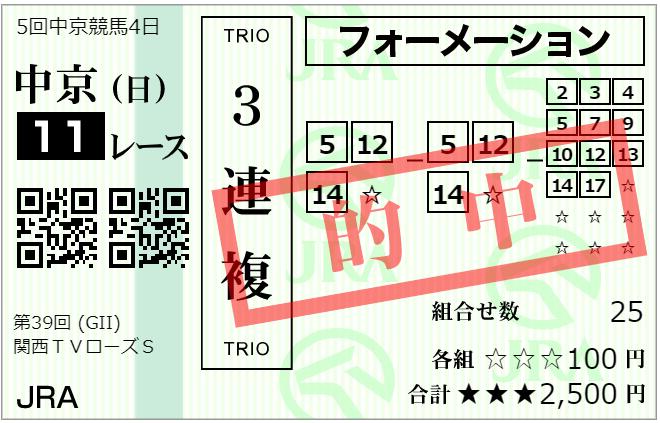 f:id:onix-oniku:20210919165038p:plain