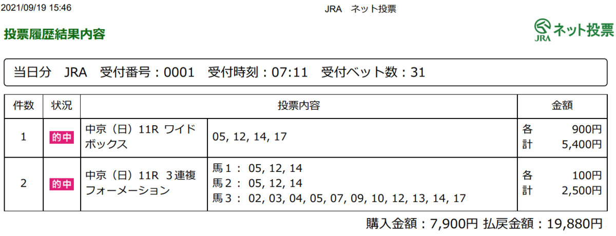 f:id:onix-oniku:20210919165110p:plain