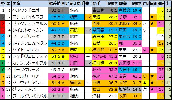 f:id:onix-oniku:20210919182727p:plain