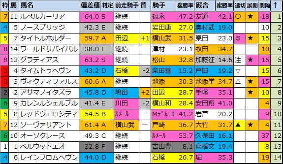 f:id:onix-oniku:20210919184047p:plain