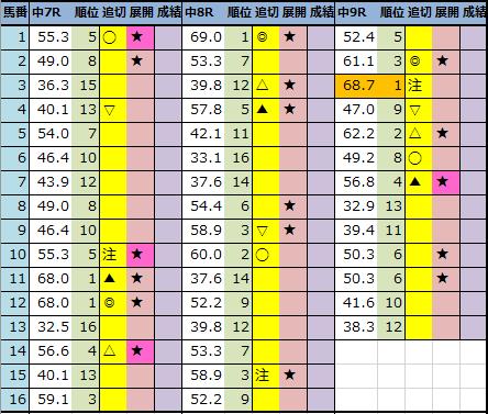 f:id:onix-oniku:20210919192630p:plain
