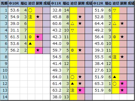 f:id:onix-oniku:20210919192719p:plain