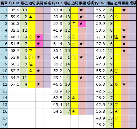 f:id:onix-oniku:20210919192834p:plain