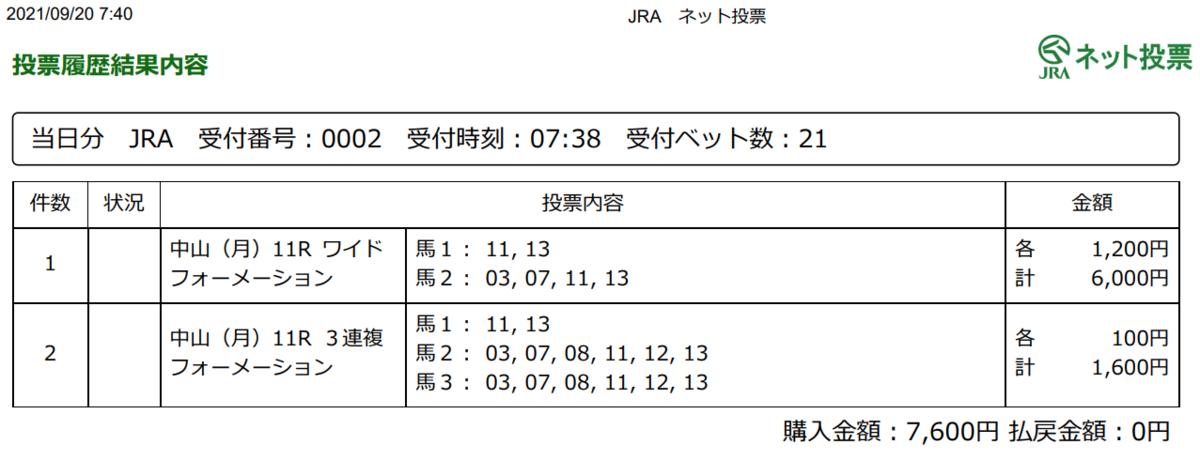 f:id:onix-oniku:20210920074043p:plain