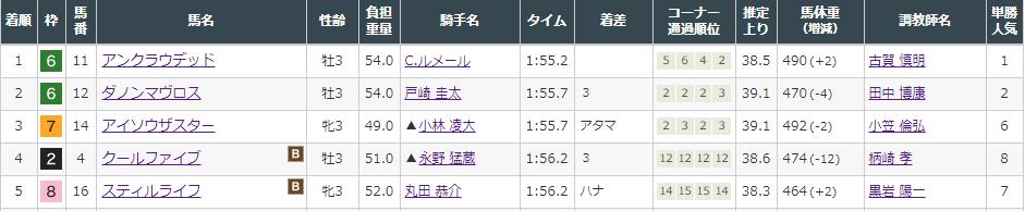 f:id:onix-oniku:20210920142321p:plain