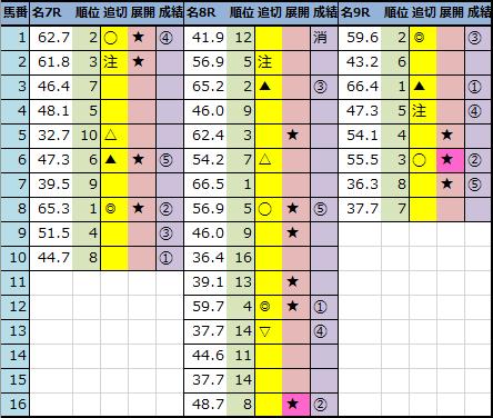 f:id:onix-oniku:20210920143529p:plain