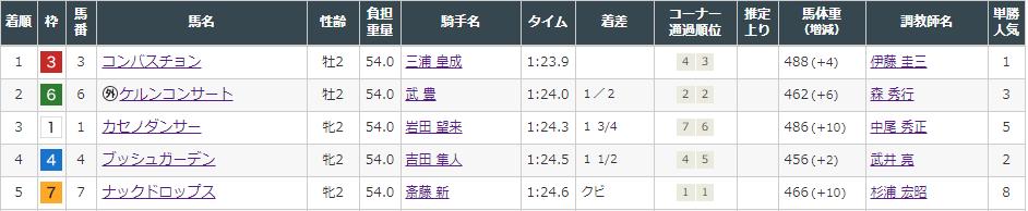 f:id:onix-oniku:20210920144043p:plain