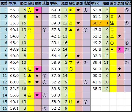 f:id:onix-oniku:20210920144751p:plain