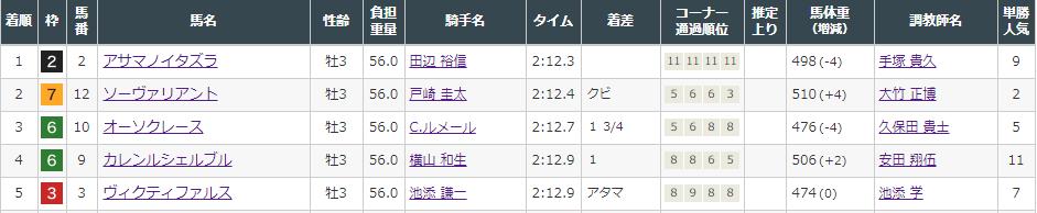 f:id:onix-oniku:20210920161149p:plain