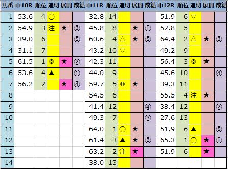 f:id:onix-oniku:20210920164121p:plain