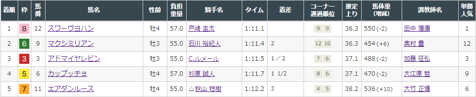 f:id:onix-oniku:20210920164201p:plain