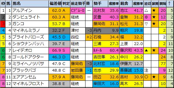 f:id:onix-oniku:20210922143258p:plain