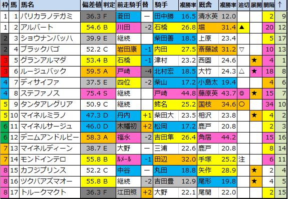 f:id:onix-oniku:20210922143335p:plain