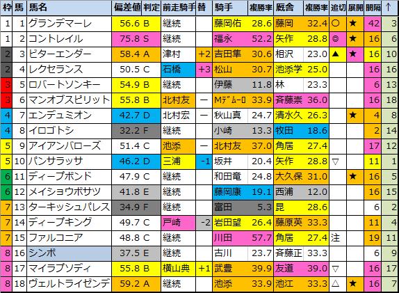 f:id:onix-oniku:20210922162530p:plain