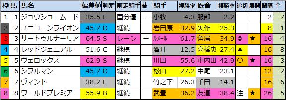 f:id:onix-oniku:20210922162557p:plain