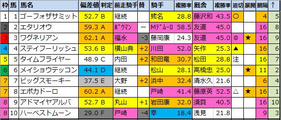 f:id:onix-oniku:20210922162638p:plain