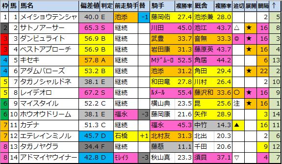 f:id:onix-oniku:20210922162713p:plain