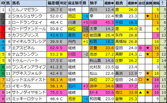 f:id:onix-oniku:20210922162751p:plain