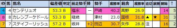 f:id:onix-oniku:20210924104344p:plain